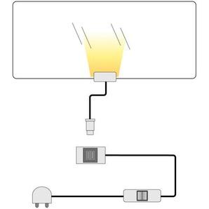 LED-Glasbodenbeleuchtung Sparkle