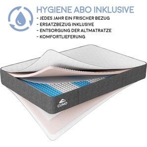 Federkernmatratze (TTFK) mit Hygiene-Abo, Härtegrad H4, 140cm x 190cm