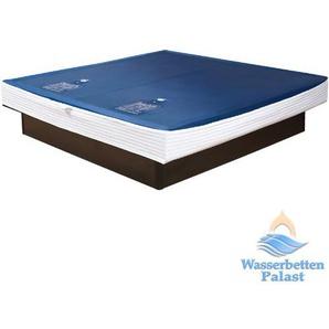 Premium Comfort Wasserkern Wasserbettmatratze für RWM AQUA CLASSIC - eine Seite für Bettgröße 200x220 cm - Bettaufbau: Dual - schräger Softrahmen: innen keilförmig - Höhe innen: 20-23 cm - Beruhigungsstufe 90% / F6