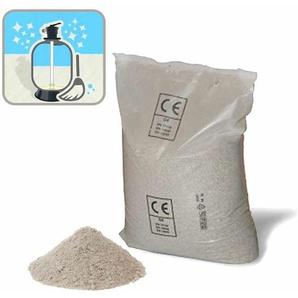 Intex 29058 58201 Filtergranulat für Sandfilteranlagen Sandfilterpumpe Aufstellpools Bestway 25kg