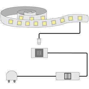 LED-Bandbeleuchtung Cupello