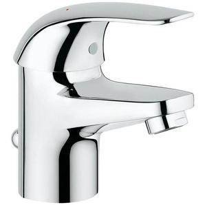 GROHE Waschtischarmatur »Swift«, Einhebelmischer, Wasserhahn
