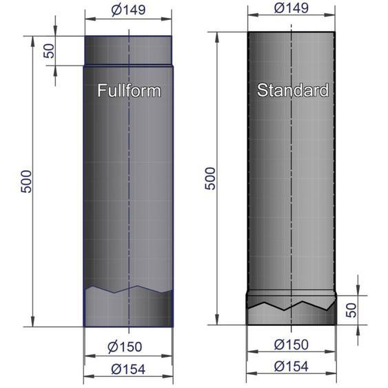 Hark Rauchrohr Ø150 Mm Gerade Standard Fullform Titan Graphit