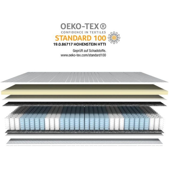 Latex-Taschenfederkernmatratze - 160x200 cm - H3