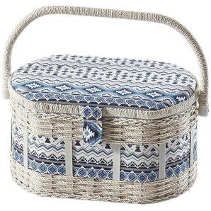 Home affaire Nähkästchen, oval, aus Kunststoff und Textil mit blau weißem Muster