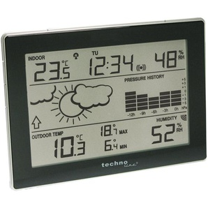 Wetterstation und Funkuhr