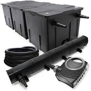 Filter Set aus Bio Teichfilter bis 90000l, UVC Teichklärer mit 72W, 80W Pumpe, 25m Schlauch - WILTEC
