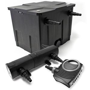 Set: Bio Teichfilter 12000l Super Eco 80W Pumpe 36W UVC Teichklärer - WILTEC