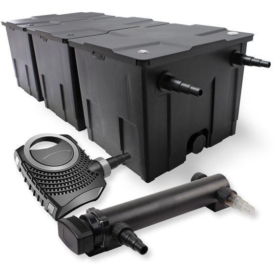 SunSun 3-Kammer Filter Set 90000l 36W UVC 3er Teich Klärer NEO8000 70W Pumpe - WILTEC